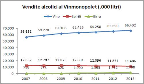 vendita-alcolici-norvegia-2013