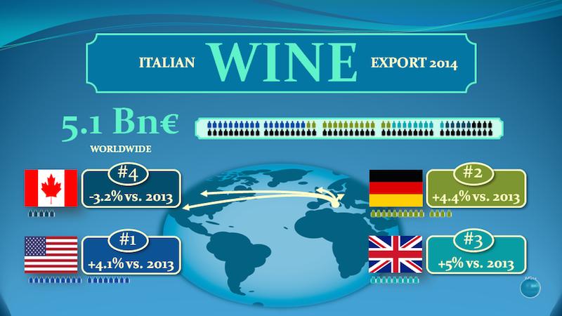 Italian-wine-export-20144-2